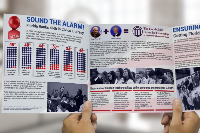 Capital Communications   Standout Print Collateral